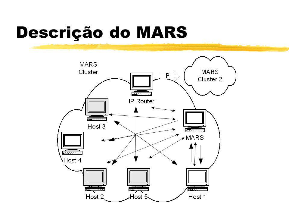 Descrição do MARS