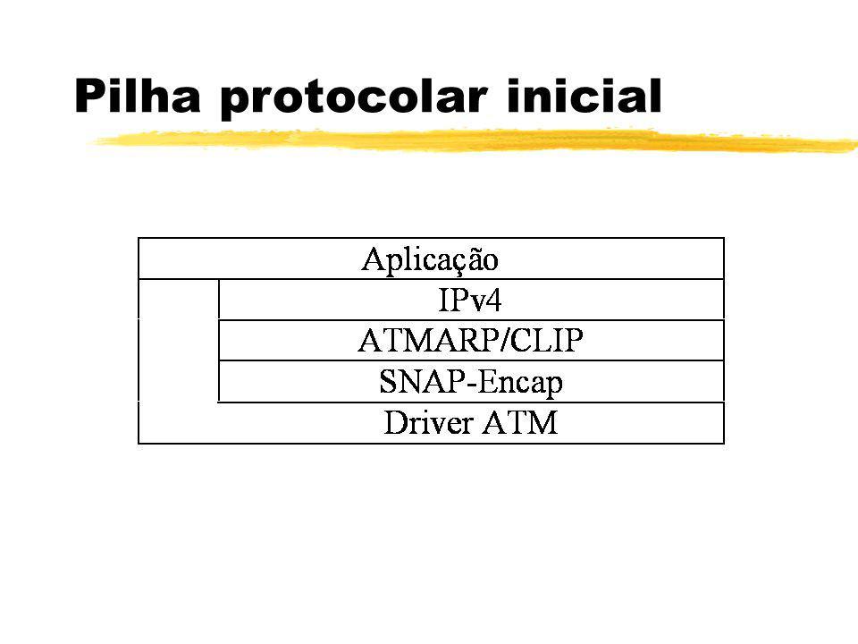 Pilha protocolar inicial