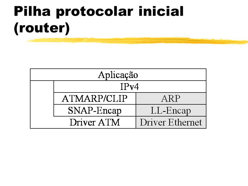 Pilha protocolar inicial (router)