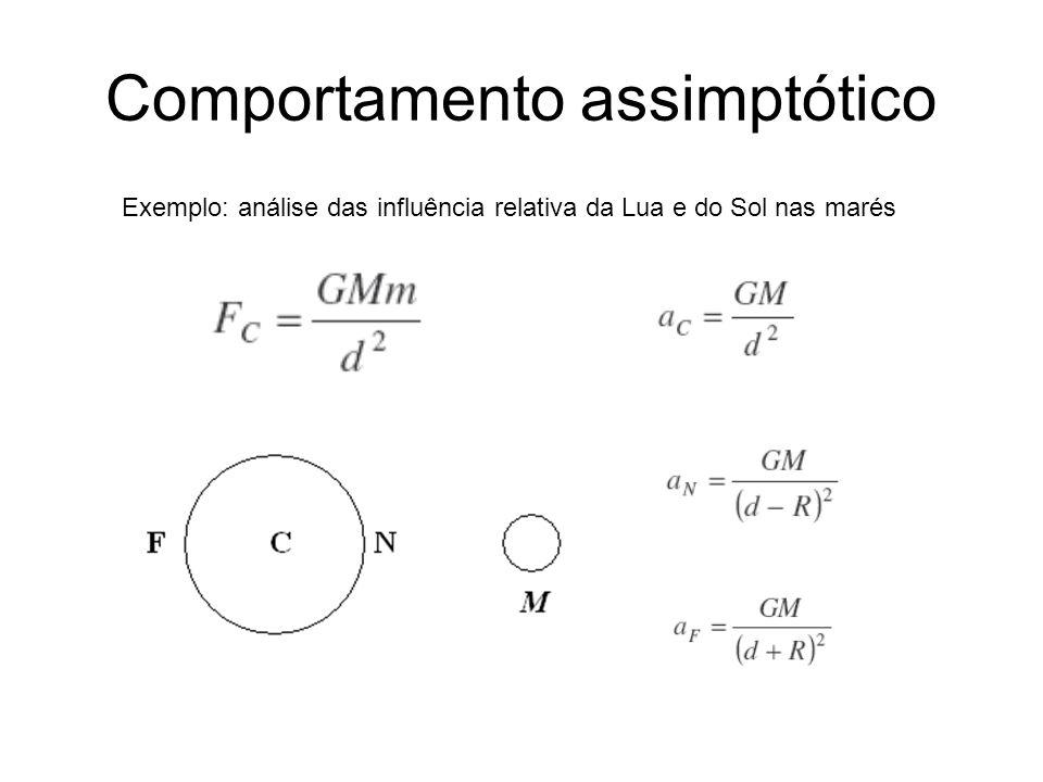 Exemplo: análise das influência relativa da Lua e do Sol nas marés