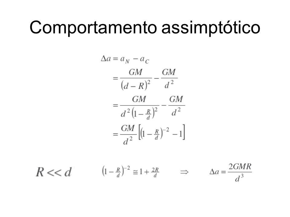 Comportamento assimptótico