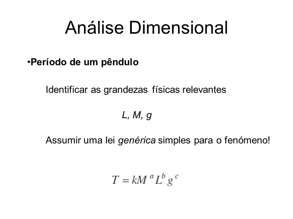 Análise Dimensional Período de um pêndulo Identificar as grandezas físicas relevantes L, M, g Assumir uma lei genérica simples para o fenómeno!