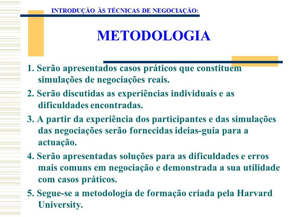 METODOLOGIA 1. Serão apresentados casos práticos que constituem simulações de negociações reais. 2. Serão discutidas as experiências individuais e as