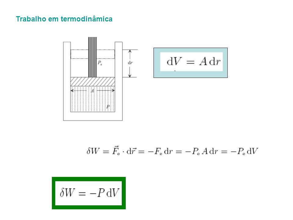 Trabalho em termodinâmica