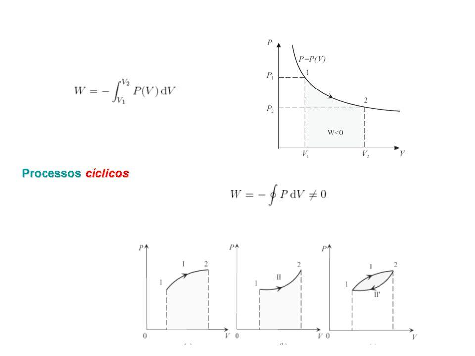 Calor e energia interna Processos infinitesimais
