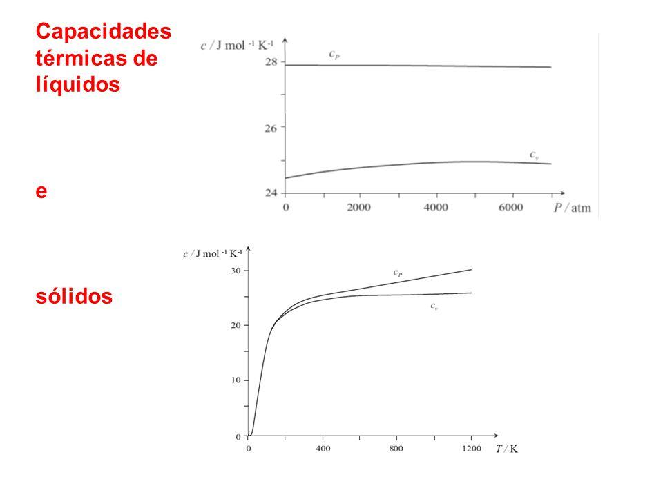 Capacidades térmicas de líquidos e sólidos