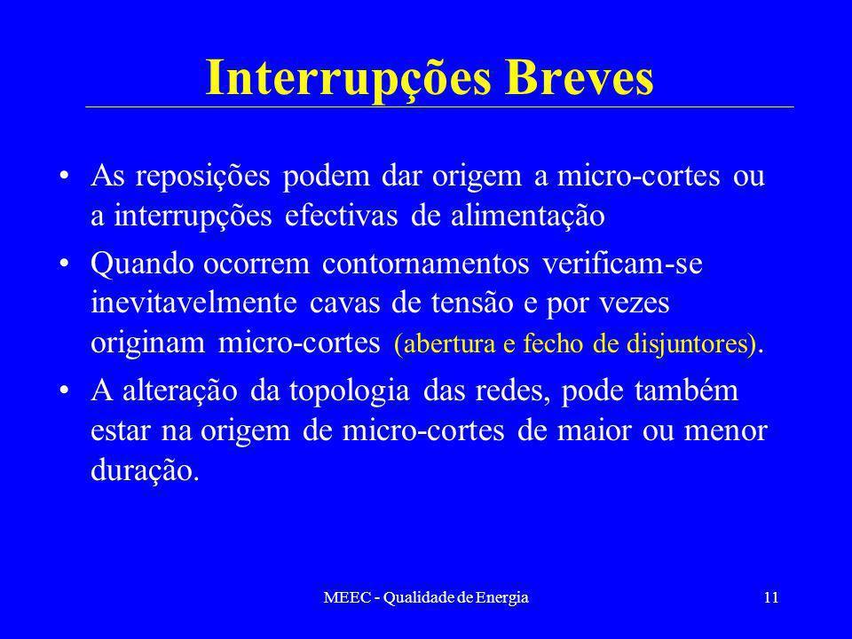 MEEC - Qualidade de Energia11 Interrupções Breves As reposições podem dar origem a micro-cortes ou a interrupções efectivas de alimentação Quando ocor