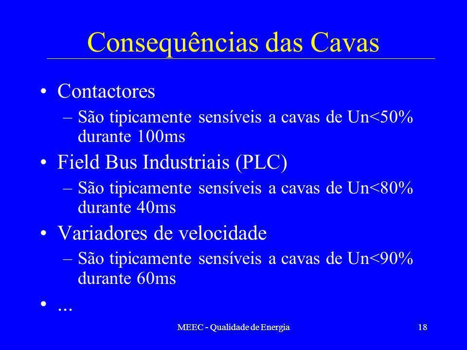 MEEC - Qualidade de Energia18 Consequências das Cavas Contactores –São tipicamente sensíveis a cavas de Un<50% durante 100ms Field Bus Industriais (PL