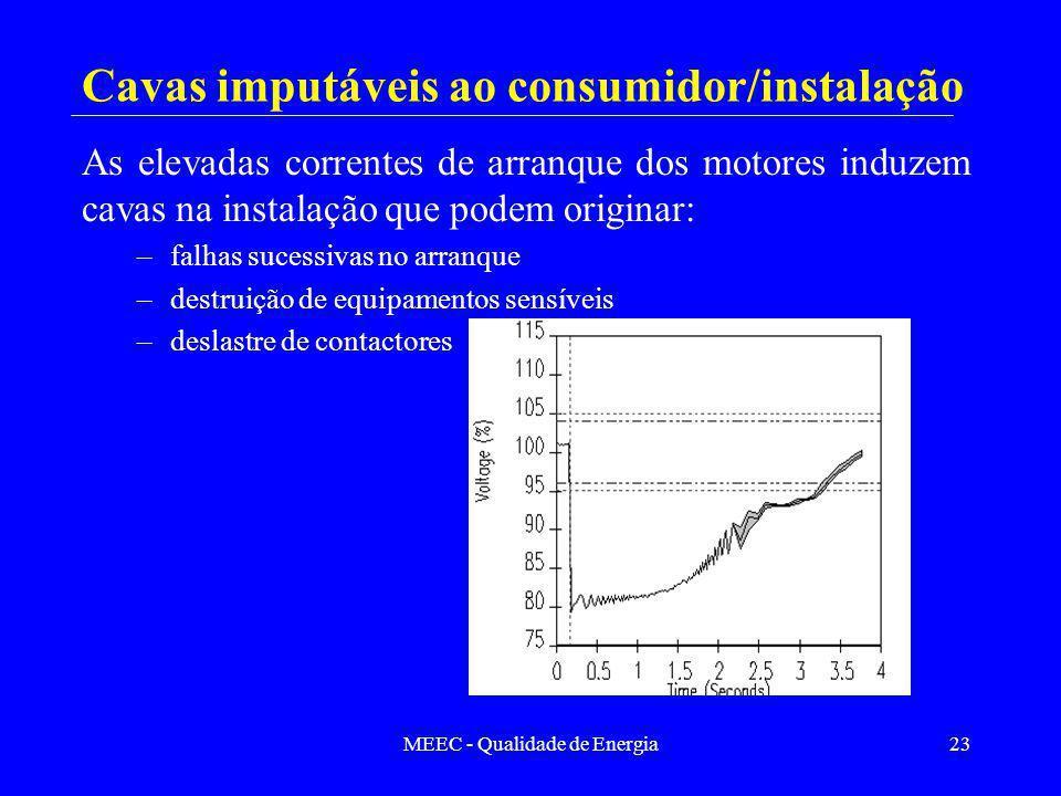 MEEC - Qualidade de Energia23 As elevadas correntes de arranque dos motores induzem cavas na instalação que podem originar: –falhas sucessivas no arra