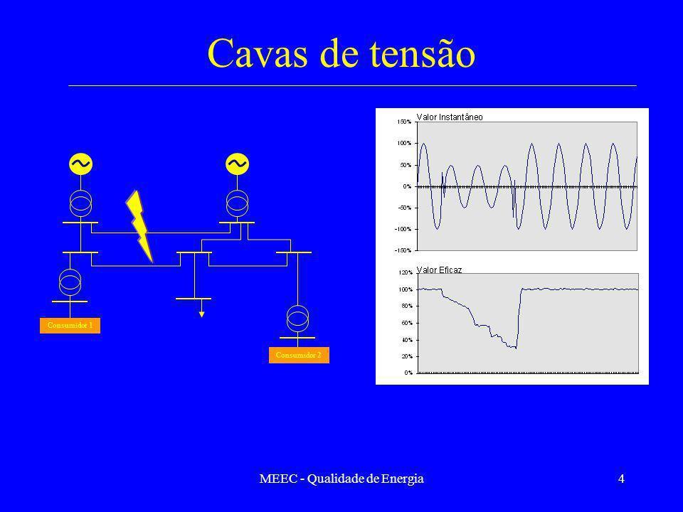 MEEC - Qualidade de Energia5 Cavas de Tensão As cavas de tensão juntamente com as interrupções são das perturbações em que mais se tem investido nos últimos anos para a sua redução Separação dos barramentos nas subestações, o reforço da manutenção preventiva.