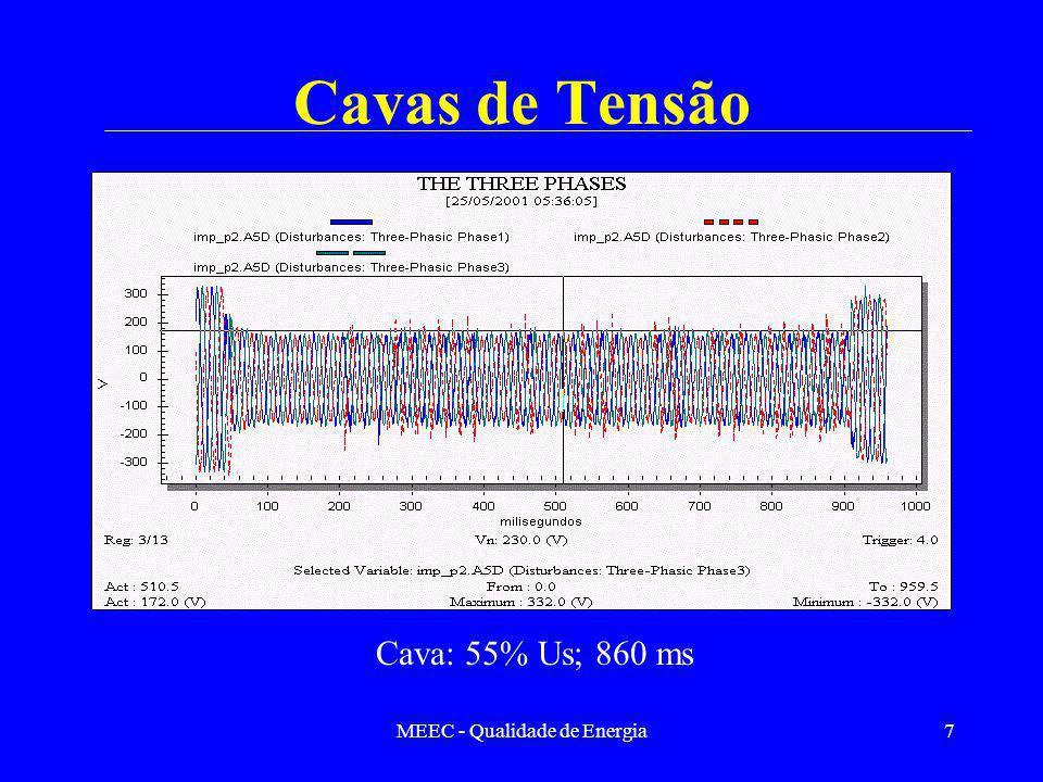 MEEC - Qualidade de Energia18 Consequências das Cavas Contactores –São tipicamente sensíveis a cavas de Un<50% durante 100ms Field Bus Industriais (PLC) –São tipicamente sensíveis a cavas de Un<80% durante 40ms Variadores de velocidade –São tipicamente sensíveis a cavas de Un<90% durante 60ms...