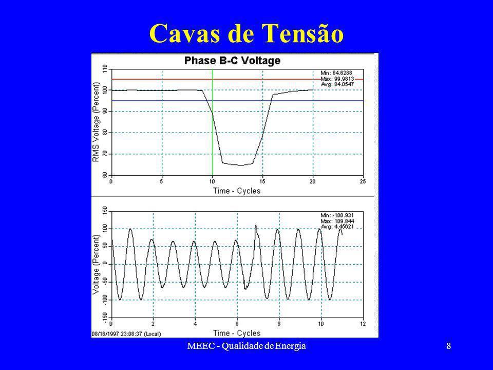 MEEC - Qualidade de Energia8 Cavas de Tensão