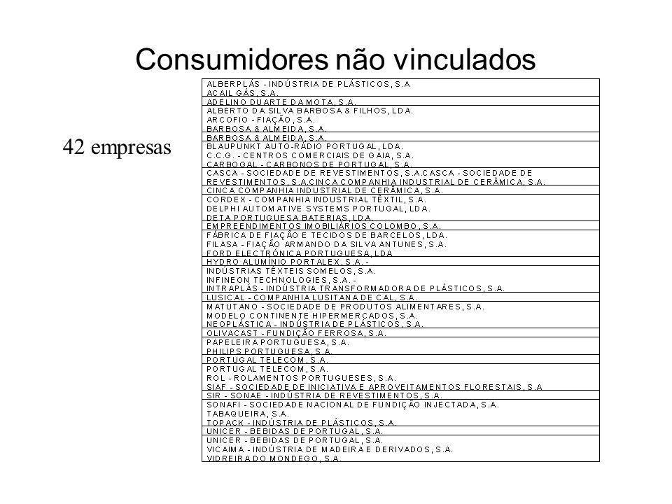 Consumidores não vinculados 42 empresas