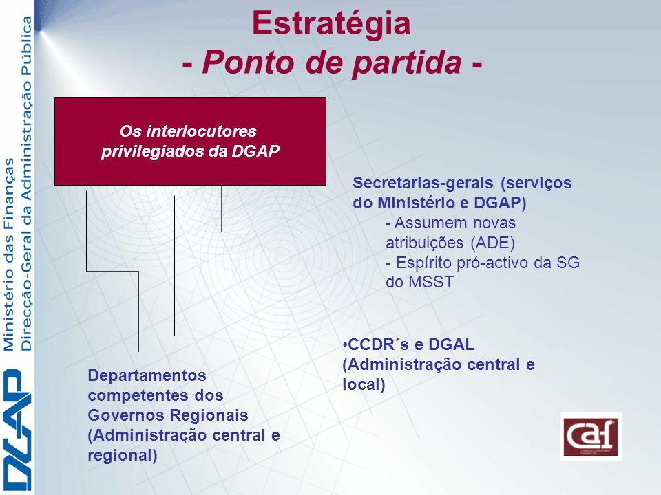 Estratégia - Ponto de partida - Os interlocutores privilegiados da DGAP Secretarias-gerais (serviços do Ministério e DGAP) - Assumem novas atribuições (ADE) - Espírito pró-activo da SG do MSST Departamentos competentes dos Governos Regionais (Administração central e regional) CCDR´s e DGAL (Administração central e local)