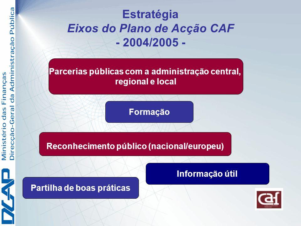 Estratégia Eixos do Plano de Acção CAF - 2004/2005 - Parcerias públicas com a administração central, regional e local Partilha de boas práticas Informação útil Reconhecimento público (nacional/europeu) Formação