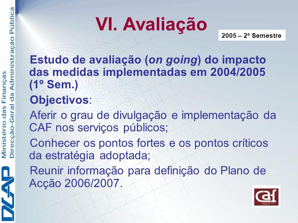 VI. Avaliação Estudo de avaliação (on going) do impacto das medidas implementadas em 2004/2005 (1º Sem.) Objectivos: Aferir o grau de divulgação e imp