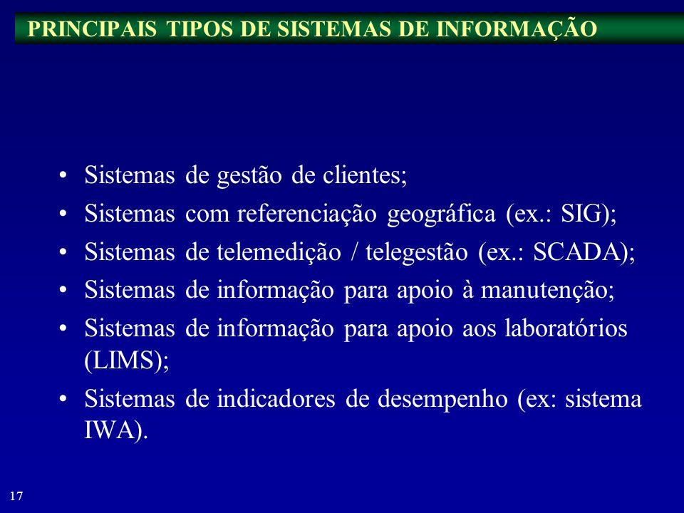 INFORMAÇÃO UTILIZADA NOS PROCESSOS DE DECISÃO SISTEMAS DE APOIO À ENGENHARIA (dados de recursos naturais, das infra- estruturas, operacionais) Modelação/simulação Sistemas de informação (SIG, SCADA, LIMS,...) SISTEMAS DE APOIO À GESTÃO (dados de recursos naturais, de rec.