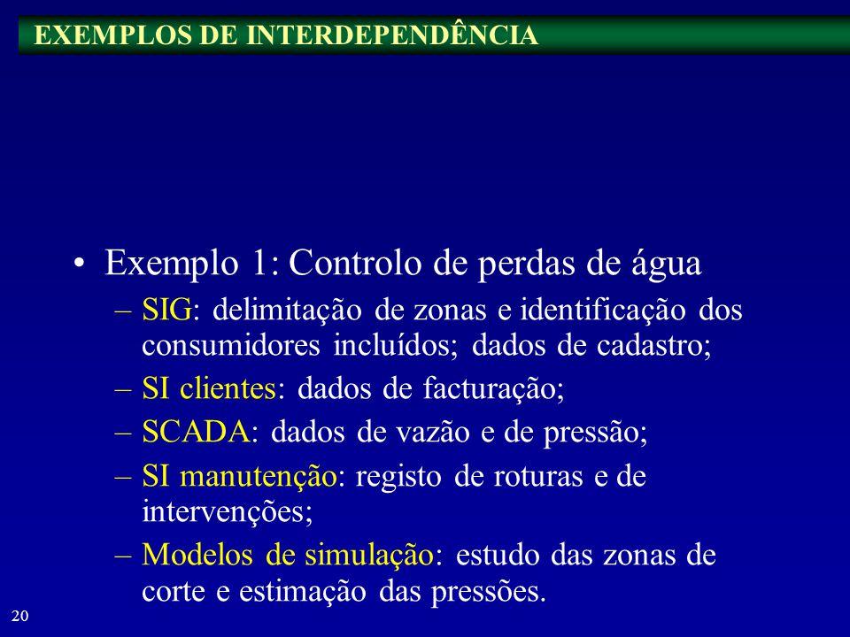19 Os diversos SI são complementares; o planeamento e desenvolvimento devem ser coordenados; os fluxos de dados bem identificados; uma boa modelação d