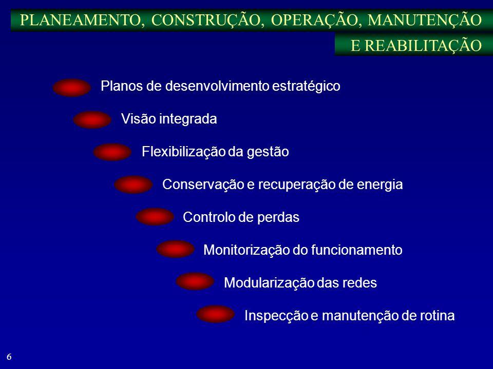 5 Crescente predominância de remodelações versus sistem. novos; sensibilização para a necessidade de sustentabilidade da gestão; maior consciencializa