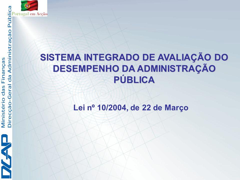 SISTEMA INTEGRADO DE AVALIAÇÃO DO DESEMPENHO DA ADMINISTRAÇÃO PÚBLICA Lei nº 10/2004, de 22 de Março