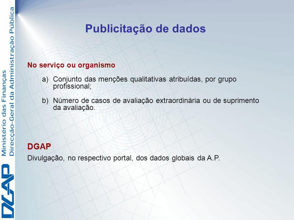 Publicitação de dados No serviço ou organismo a) a)Conjunto das menções qualitativas atribuídas, por grupo profissional; b) b)Número de casos de avali