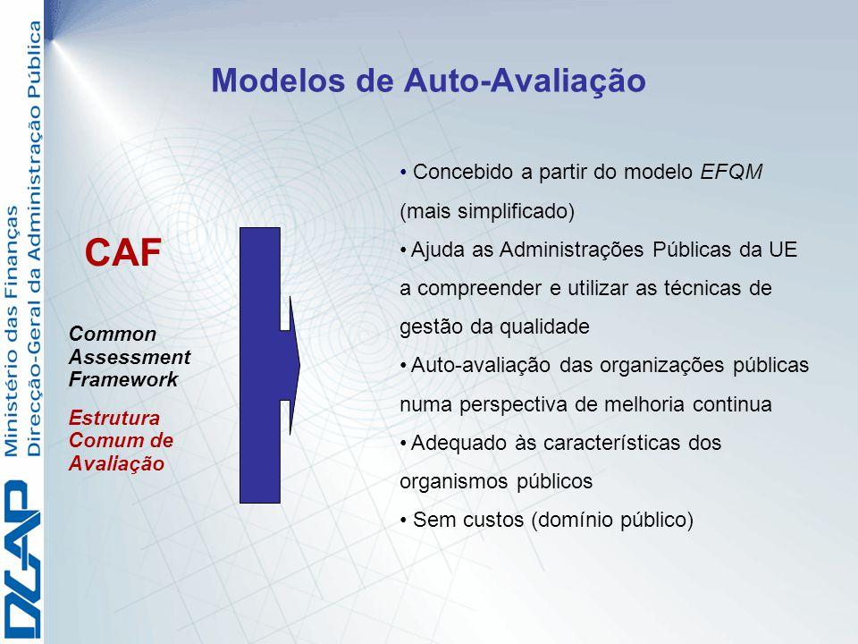 Common Assessment Framework Estrutura Comum de Avaliação Modelos de Auto-Avaliação Concebido a partir do modelo EFQM (mais simplificado) Ajuda as Admi