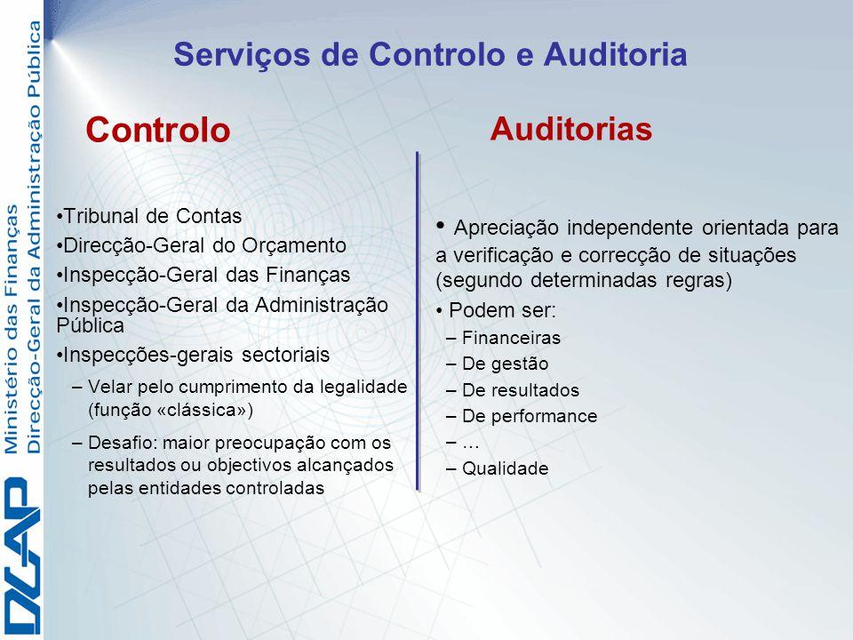 Serviços de Controlo e Auditoria Controlo Tribunal de Contas Direcção-Geral do Orçamento Inspecção-Geral das Finanças Inspecção-Geral da Administração