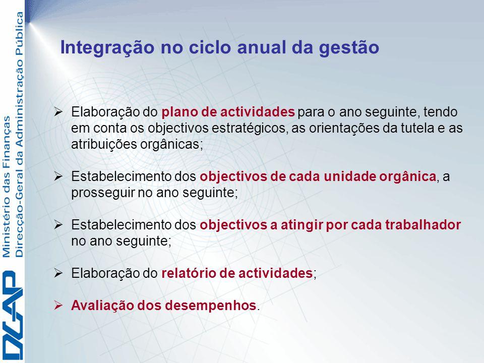 Elaboração do plano de actividades para o ano seguinte, tendo em conta os objectivos estratégicos, as orientações da tutela e as atribuições orgânicas