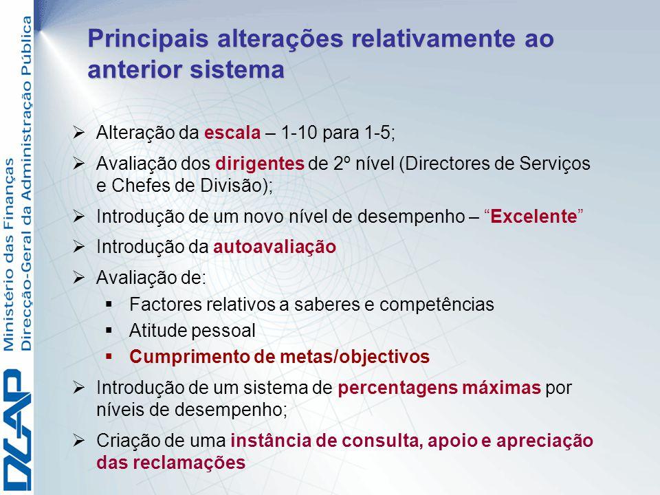 Alteração da escala – 1-10 para 1-5; Avaliação dos dirigentes de 2º nível (Directores de Serviços e Chefes de Divisão); Introdução de um novo nível de