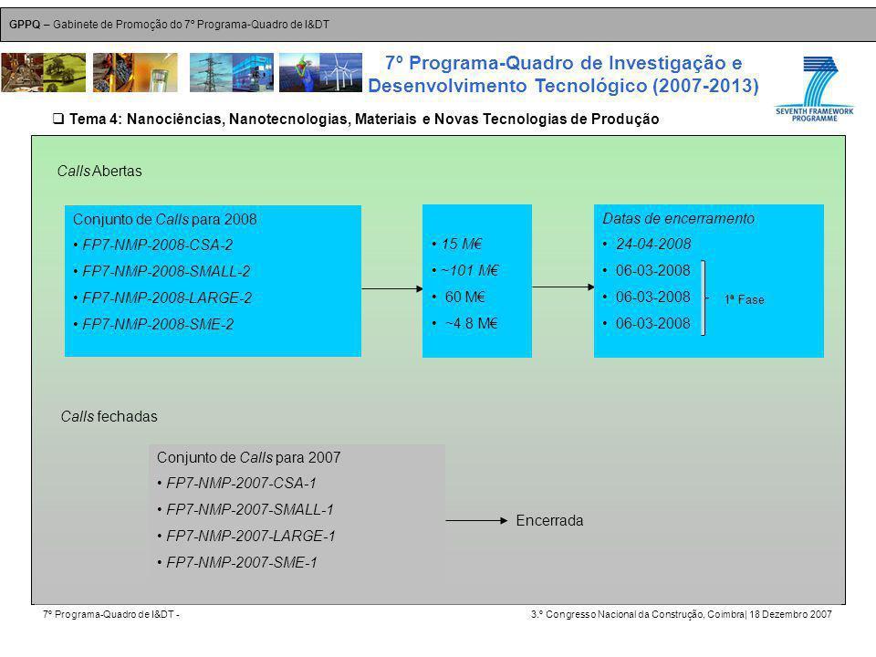 GPPQ – Gabinete de Promoção do 7º Programa-Quadro de I&DT 7º Programa-Quadro de I&DT -3.º Congresso Nacional da Construção, Coimbra| 18 Dezembro 2007 7º Programa-Quadro de Investigação e Desenvolvimento Tecnológico (2007-2013) 11 Tema 4: Nanociências, Nanotecnologias, Materiais e Novas Tecnologias de Produção Conjunto de Calls para 2007 FP7-NMP-2007-CSA-1 FP7-NMP-2007-SMALL-1 FP7-NMP-2007-LARGE-1 FP7-NMP-2007-SME-1 Calls fechadas Encerrada Conjunto de Calls para 2008 FP7-NMP-2008-CSA-2 FP7-NMP-2008-SMALL-2 FP7-NMP-2008-LARGE-2 FP7-NMP-2008-SME-2 Calls Abertas 15 M ~101 M 60 M ~4.8 M Datas de encerramento 24-04-2008 06-03-2008 1ª Fase