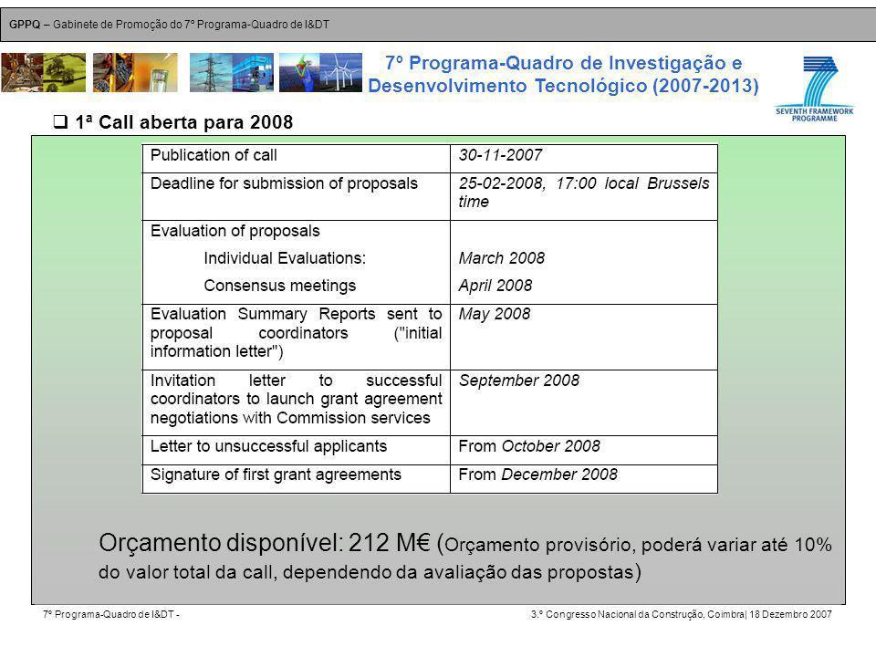 GPPQ – Gabinete de Promoção do 7º Programa-Quadro de I&DT 7º Programa-Quadro de I&DT -3.º Congresso Nacional da Construção, Coimbra| 18 Dezembro 2007 7º Programa-Quadro de Investigação e Desenvolvimento Tecnológico (2007-2013) 37 Orçamento disponível: 212 M ( Orçamento provisório, poderá variar até 10% do valor total da call, dependendo da avaliação das propostas ) 1ª Call aberta para 2008