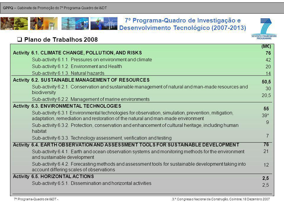 GPPQ – Gabinete de Promoção do 7º Programa-Quadro de I&DT 7º Programa-Quadro de I&DT -3.º Congresso Nacional da Construção, Coimbra| 18 Dezembro 2007 7º Programa-Quadro de Investigação e Desenvolvimento Tecnológico (2007-2013) 38 Activity 6.1.