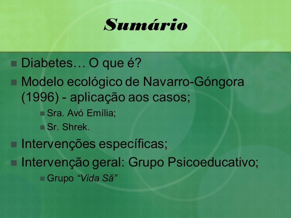 Sumário Diabetes… O que é.Modelo ecológico de Navarro-Góngora (1996) - aplicação aos casos; Sra.