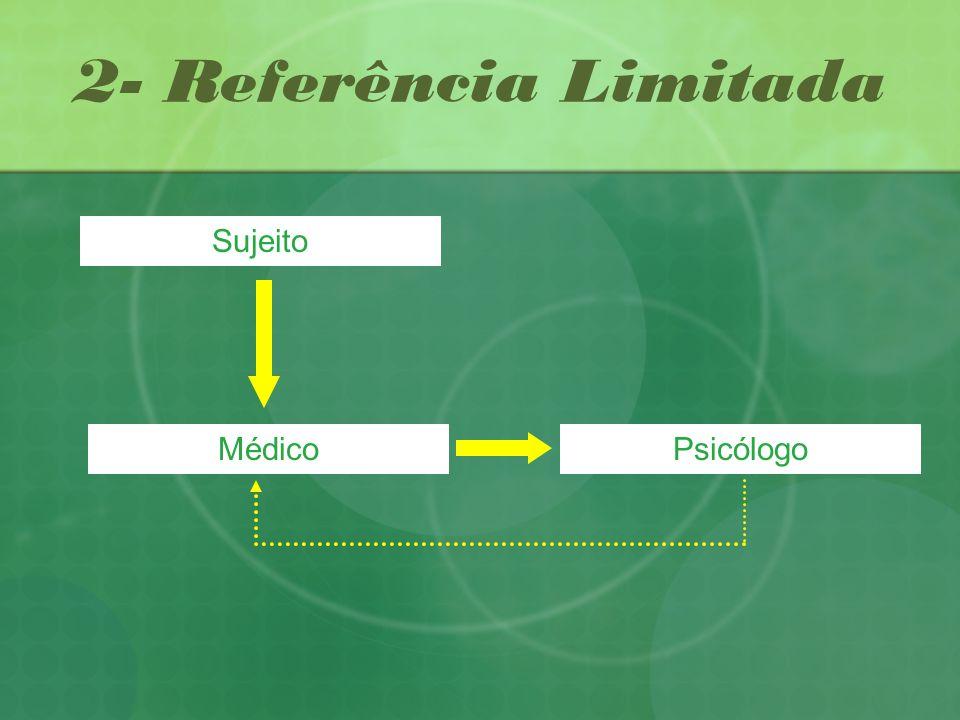 2- Referência Limitada Sujeito MédicoPsicólogo