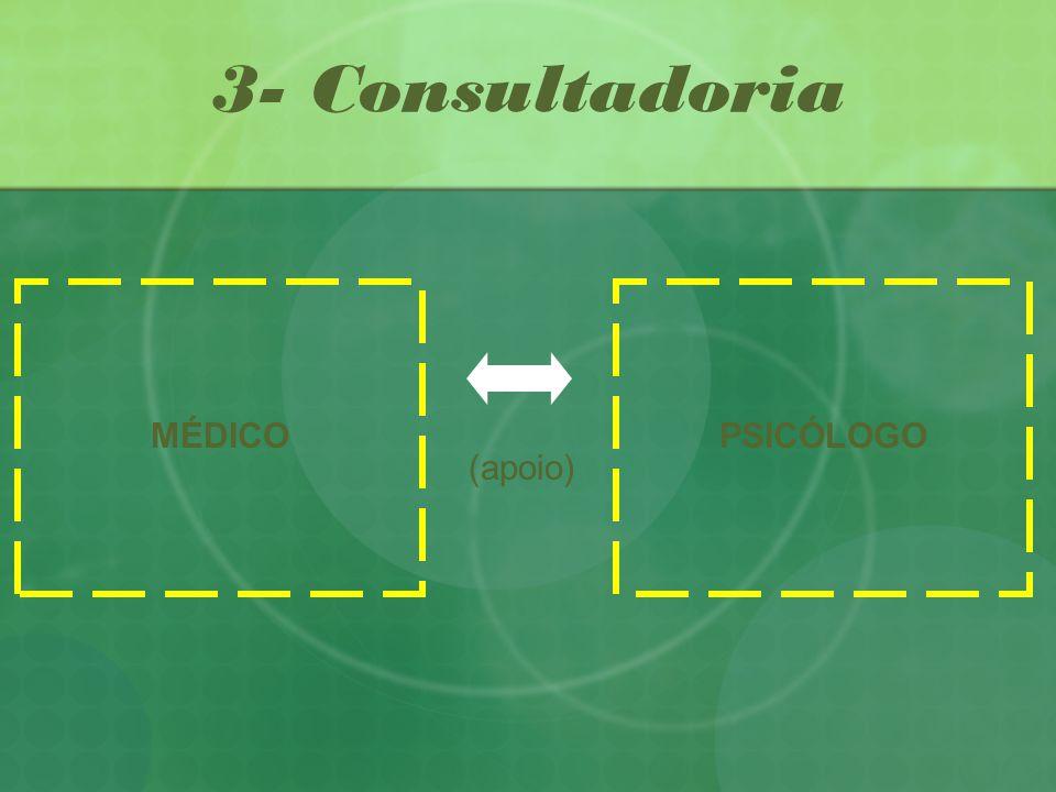 3- Consultadoria MÉDICO (apoio) PSICÓLOGO