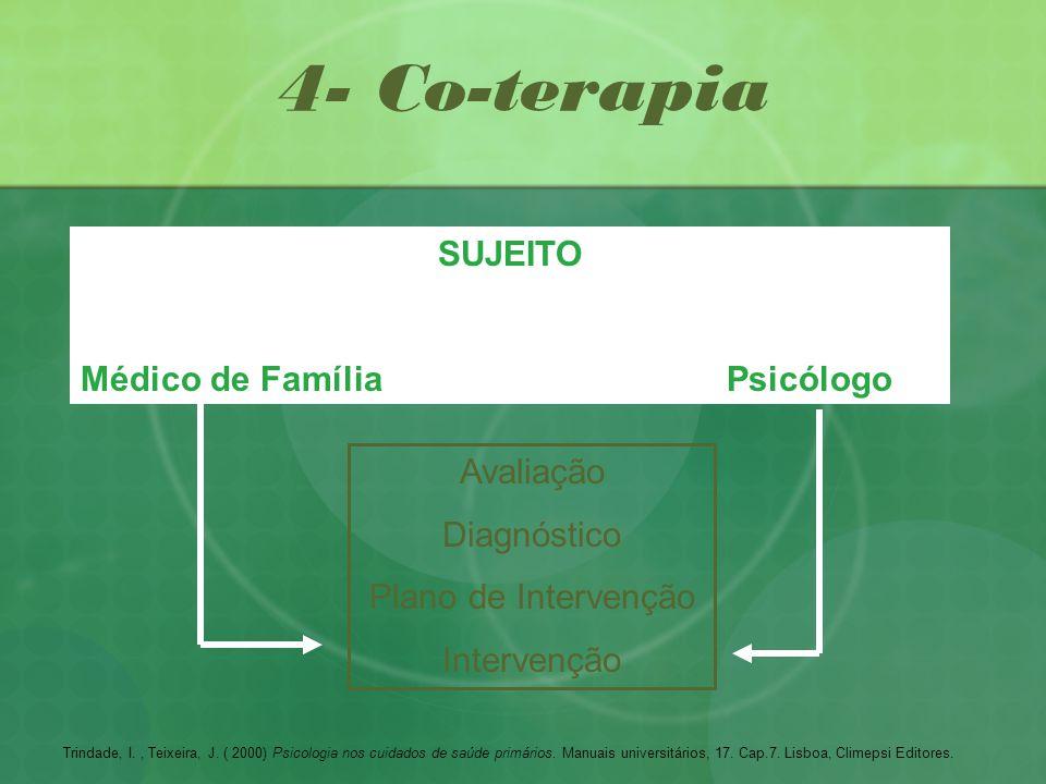 4- Co-terapia SUJEITO Médico de Família Psicólogo Avaliação Diagnóstico Plano de Intervenção Intervenção Trindade, I., Teixeira, J.