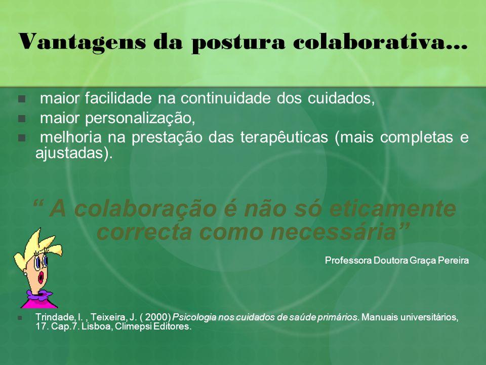 Vantagens da postura colaborativa...