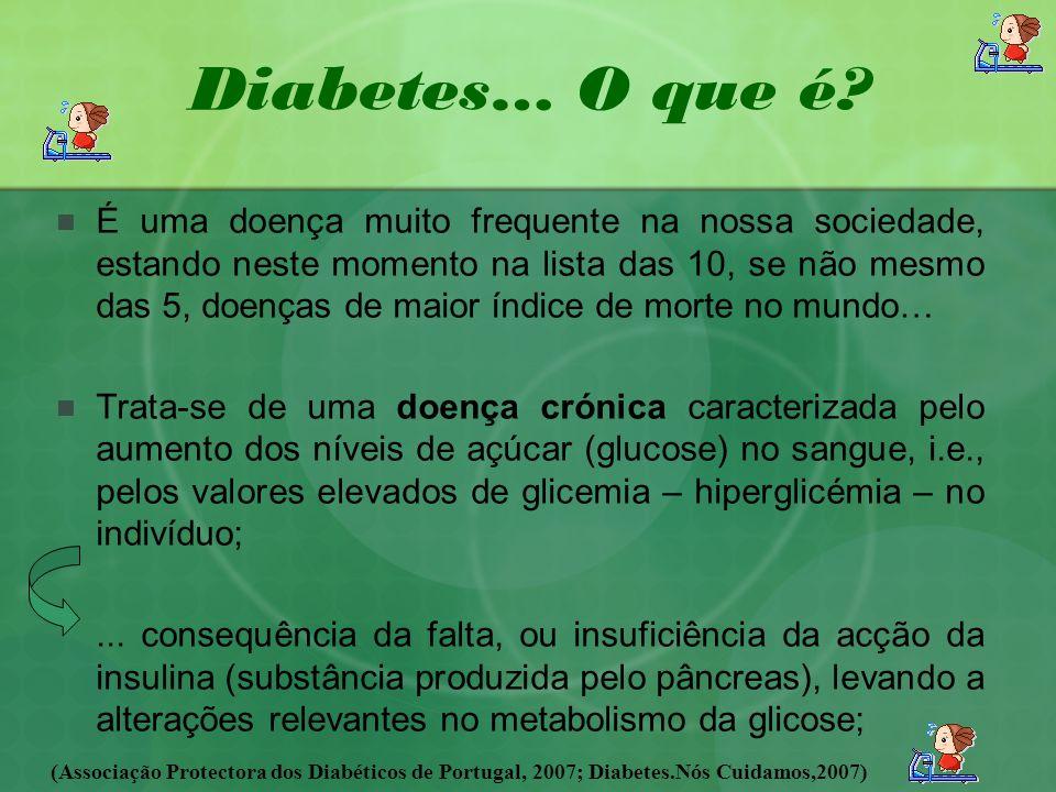Diabetes… O que é.