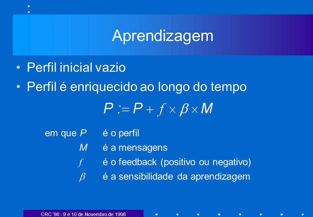 CRC 98 - 9 e 10 de Novembro de 1998 Aprendizagem Perfil inicial vazio Perfil é enriquecido ao longo do tempo em que P é o perfil M é a mensagens f é o feedback (positivo ou negativo) é a sensibilidade da aprendizagem