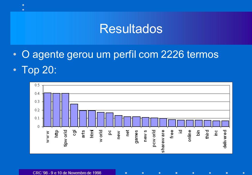 CRC 98 - 9 e 10 de Novembro de 1998 Resultados O agente gerou um perfil com 2226 termos Top 20:
