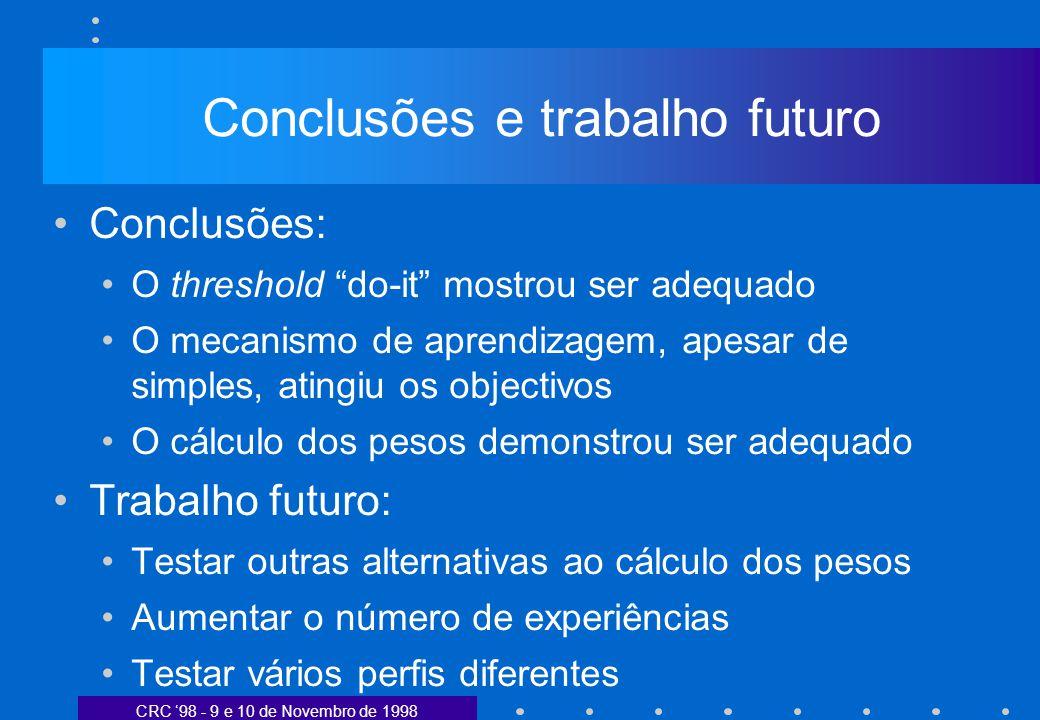 CRC 98 - 9 e 10 de Novembro de 1998 Conclusões e trabalho futuro Conclusões: O threshold do-it mostrou ser adequado O mecanismo de aprendizagem, apesa