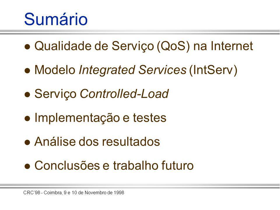 CRC98 - Coimbra, 9 e 10 de Novembro de 1998 Sumário Qualidade de Serviço (QoS) na Internet Modelo Integrated Services (IntServ) Serviço Controlled-Load Implementação e testes Análise dos resultados Conclusões e trabalho futuro