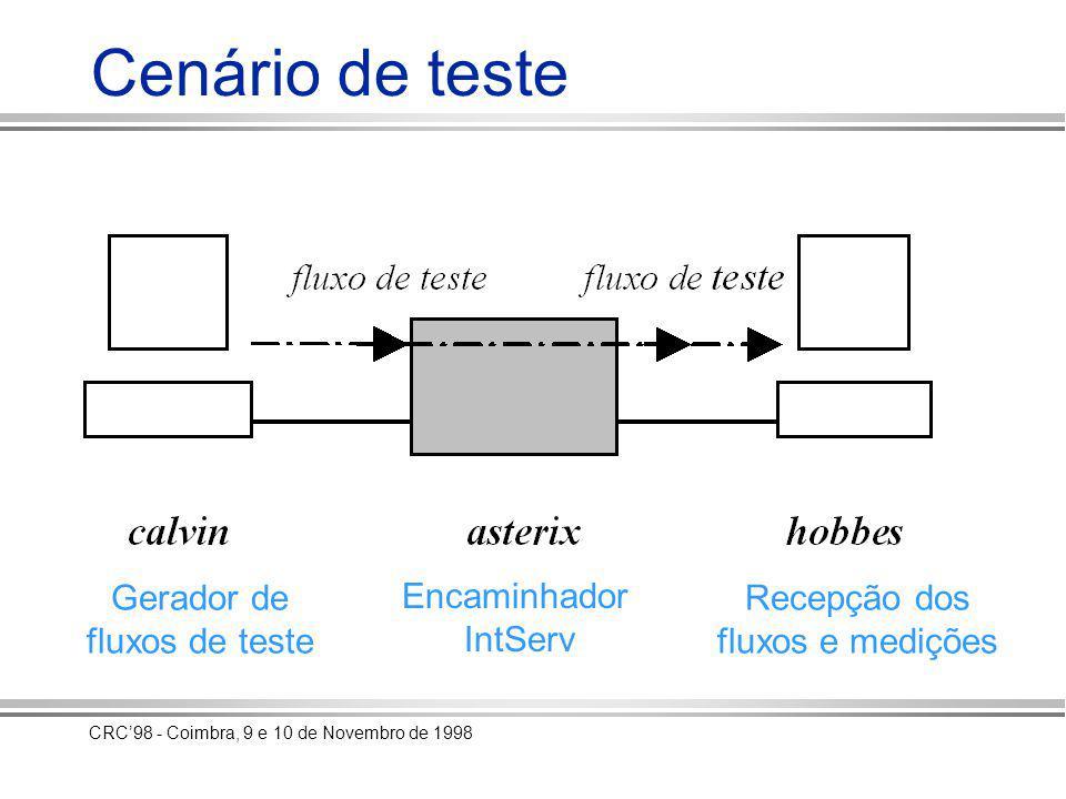 CRC98 - Coimbra, 9 e 10 de Novembro de 1998 Cenário de teste Gerador de fluxos de teste Encaminhador IntServ Recepção dos fluxos e medições