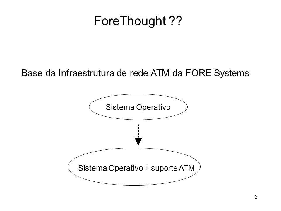 3 Componentes do ForeThought