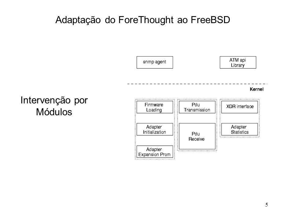 6 Adaptação do ForeThought ao FreeBSD Carregamento do Firmware Modelo da FORENovo Modelo Carregar o firmware a partir de um processo de utilizador, após a inicialização do sistema.