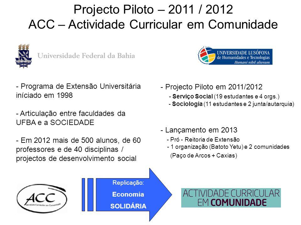 - Programa de Extensão Universitária iníciado em 1998 - Articulação entre faculdades da UFBA e a SOCIEDADE - Em 2012 mais de 500 alunos, de 60 profess