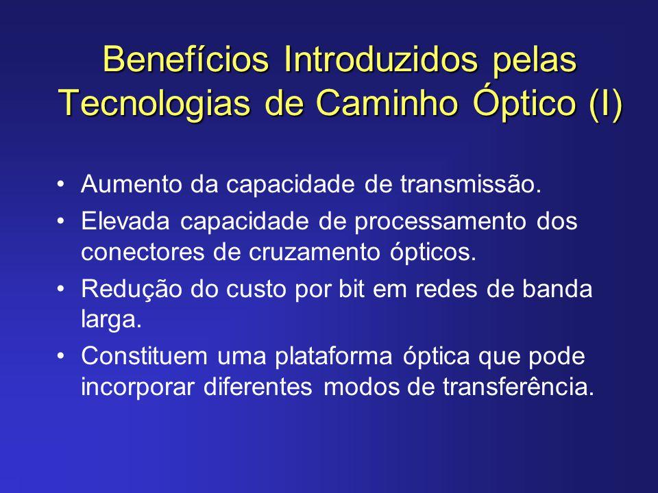 Benefícios Introduzidos pelas Tecnologias de Caminho Óptico (I) Aumento da capacidade de transmissão. Elevada capacidade de processamento dos conector