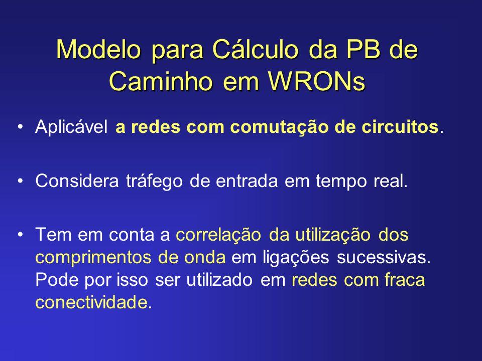 Modelo para Cálculo da PB de Caminho em WRONs Aplicável a redes com comutação de circuitos. Considera tráfego de entrada em tempo real. Tem em conta a