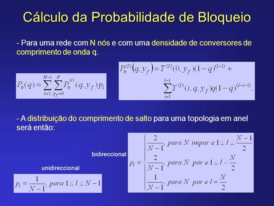 Cálculo da Probabilidade de Bloqueio - Para uma rede com N nós e com uma densidade de conversores de comprimento de onda q. - A distribuição do compri