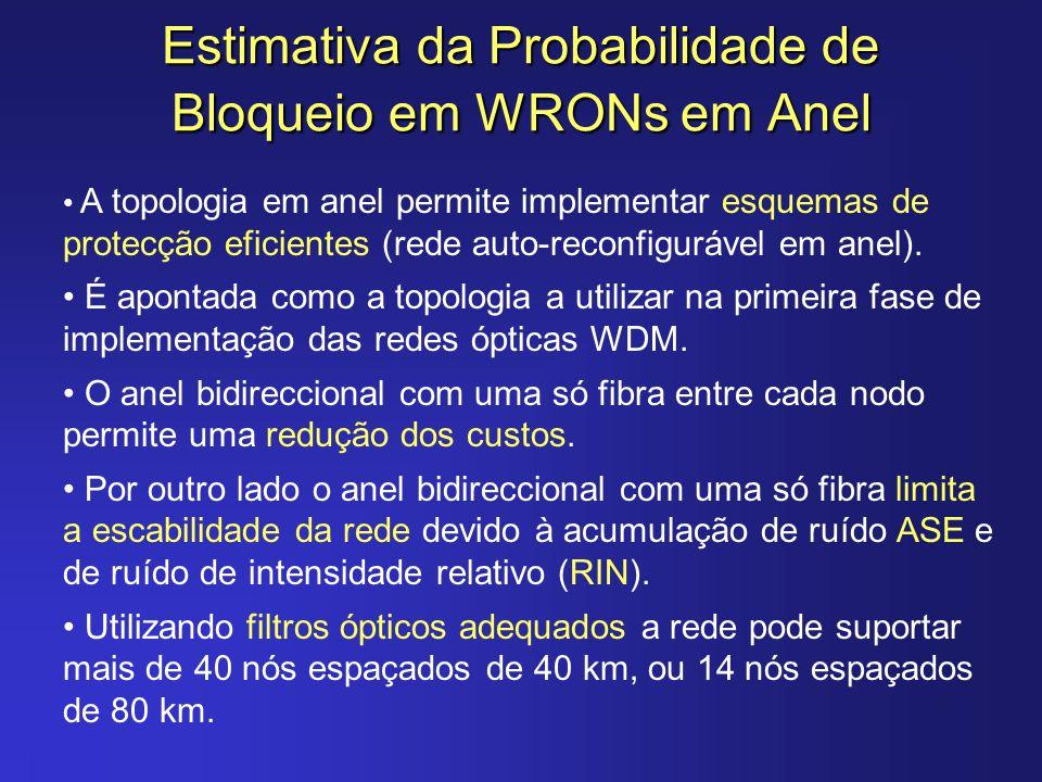 Estimativa da Probabilidade de Bloqueio em WRONs em Anel A topologia em anel permite implementar esquemas de protecção eficientes (rede auto-reconfigu